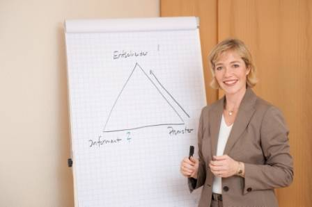 Selbst-Coaching-Seminare mit Mental-Coach Marion Klimmer